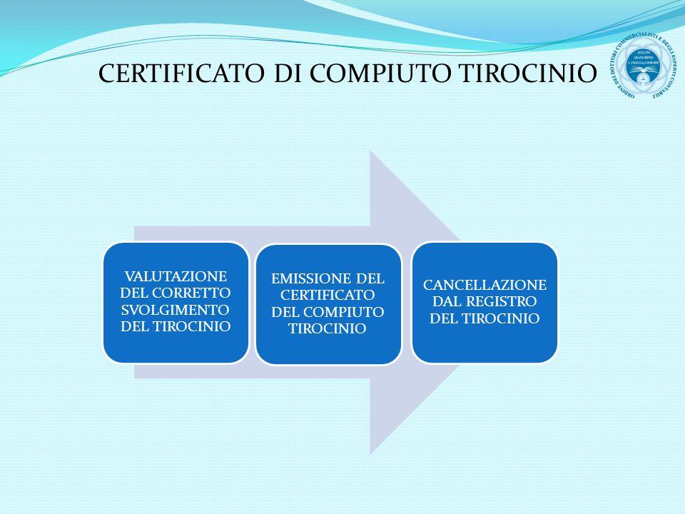 VALUTAZIONE DEL CORRETTO SVOLGIMENTO DEL TIROCINIO EMISSIONE DEL CERTIFICATO DEL COMPIUTO TIROCINIO CANCELLAZIONE DAL REGISTRO DEL TIROCINIO CERTIFICA