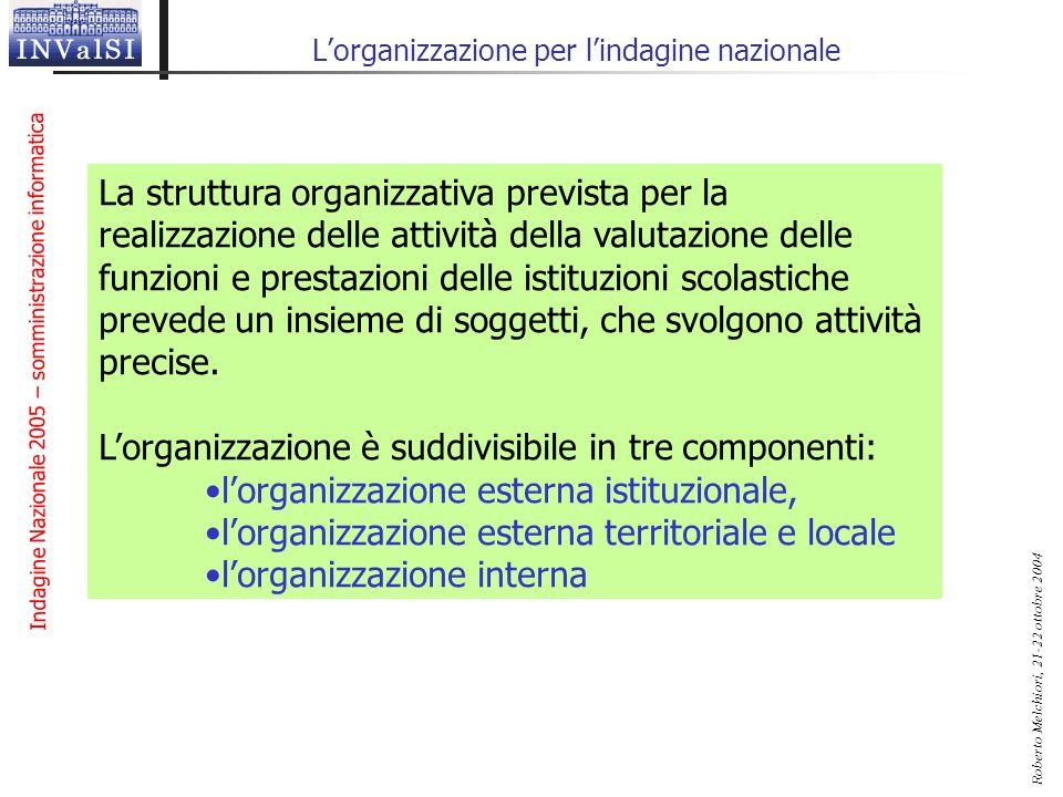 Indagine Nazionale 2005 – somministrazione informatica Roberto Melchiori, 21-22 ottobre 2004 Lorganizzazione per lindagine nazionale La struttura orga
