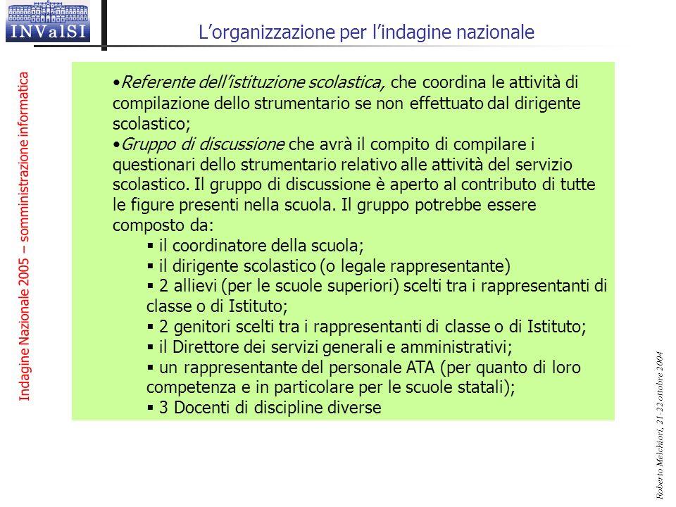 Indagine Nazionale 2005 – somministrazione informatica Roberto Melchiori, 21-22 ottobre 2004 Lorganizzazione per lindagine nazionale Referente dellist