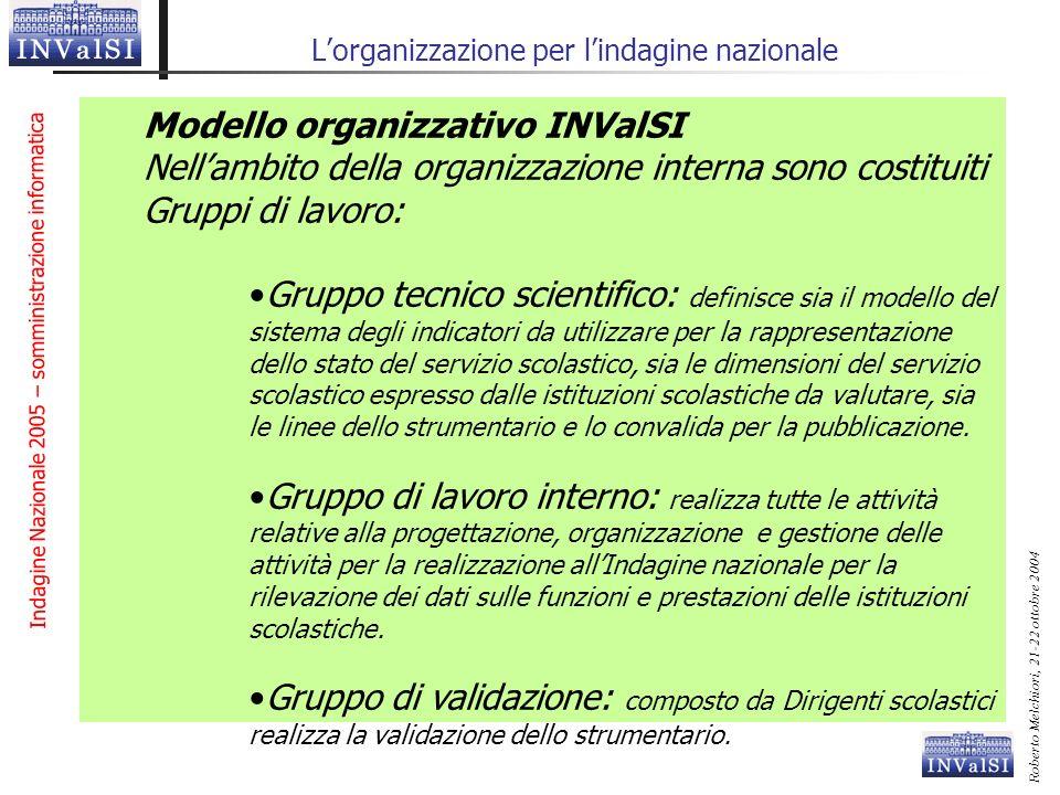 Indagine Nazionale 2005 – somministrazione informatica Roberto Melchiori, 21-22 ottobre 2004 Lorganizzazione per lindagine nazionale Modello organizza