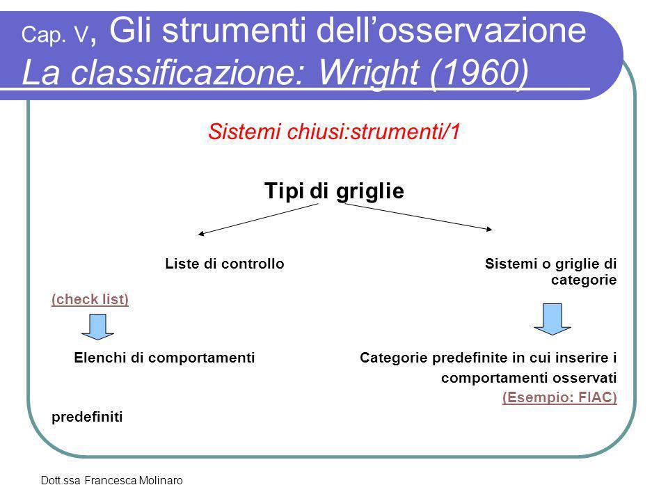 Dott.ssa Francesca Molinaro Cap. V, Gli strumenti dellosservazione La classificazione: Wright (1960) Sistemi chiusi:strumenti/1 Tipi di griglie Liste