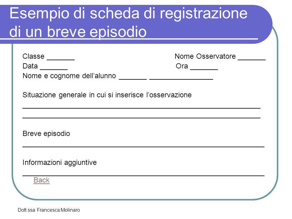 Dott.ssa Francesca Molinaro Esempio di scheda di registrazione di un breve episodio Classe _______ Nome Osservatore _______ Data _______ Ora _______ N