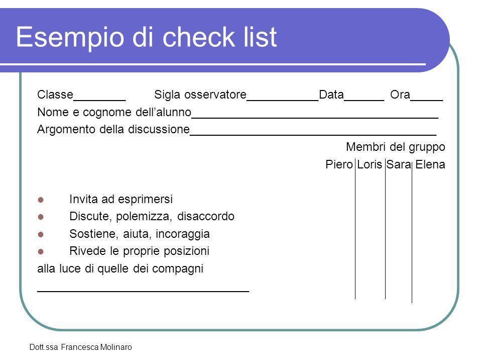 Dott.ssa Francesca Molinaro Esempio di check list Classe________ Sigla osservatore___________Data______ Ora_____ Nome e cognome dellalunno____________