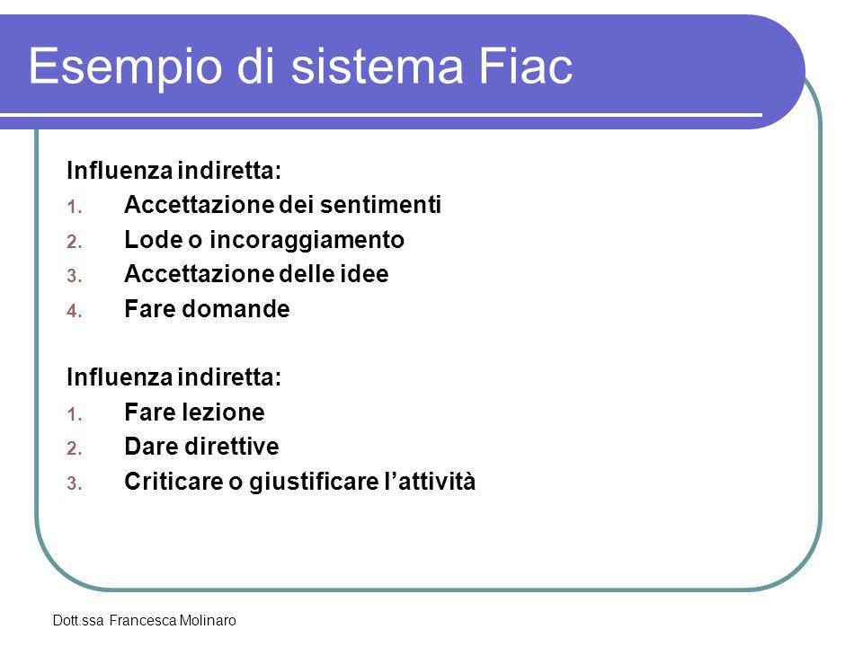 Dott.ssa Francesca Molinaro Esempio di sistema Fiac Influenza indiretta: 1. Accettazione dei sentimenti 2. Lode o incoraggiamento 3. Accettazione dell