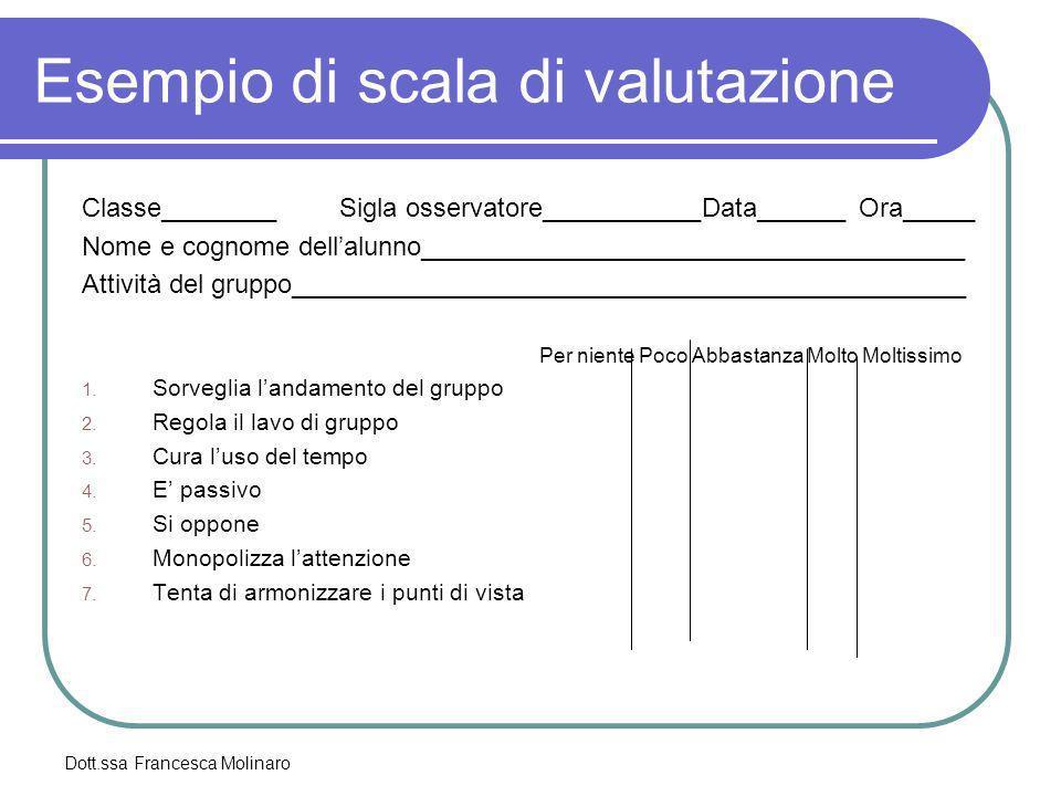 Dott.ssa Francesca Molinaro Esempio di scala di valutazione Classe________ Sigla osservatore___________Data______ Ora_____ Nome e cognome dellalunno__