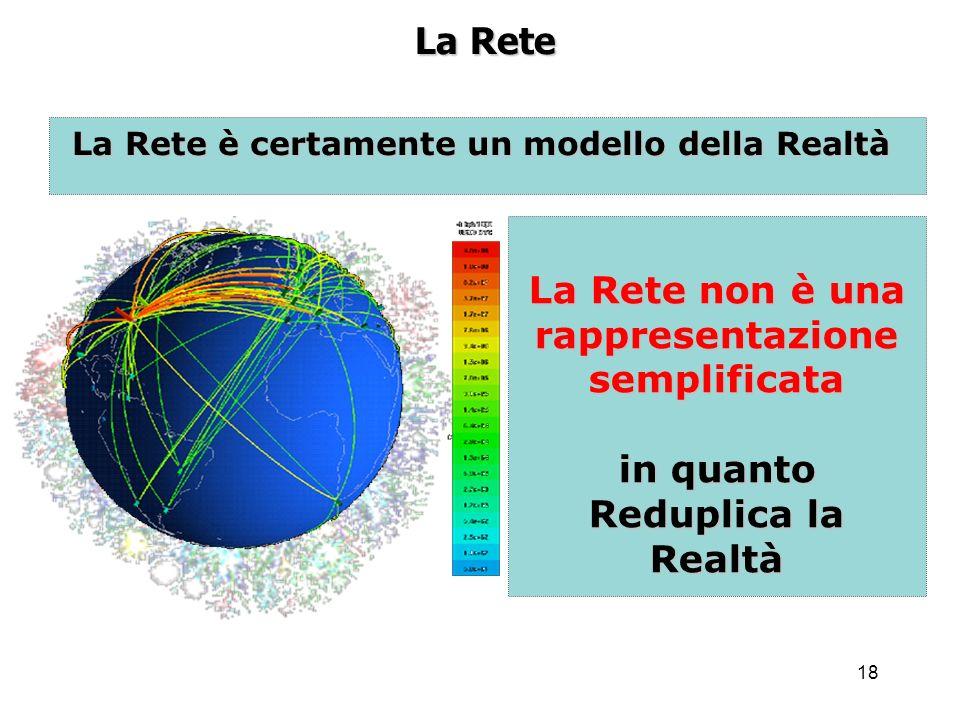 18 La Rete La Rete è certamente un modello della Realtà La Rete non è una rappresentazione semplificata in quanto Reduplica la Realtà