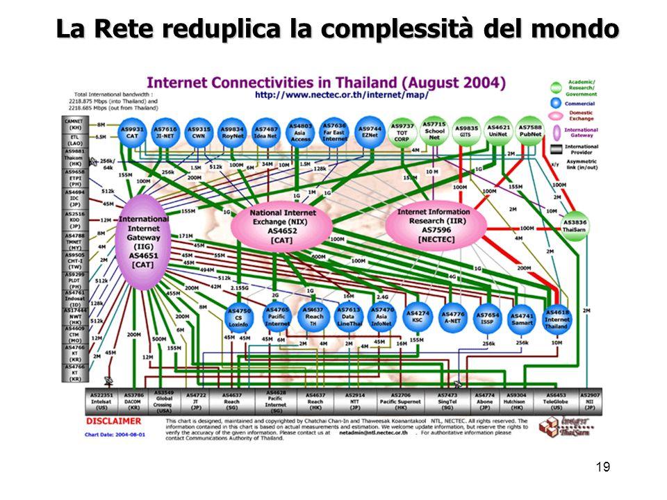 19 La Rete reduplica la complessità del mondo