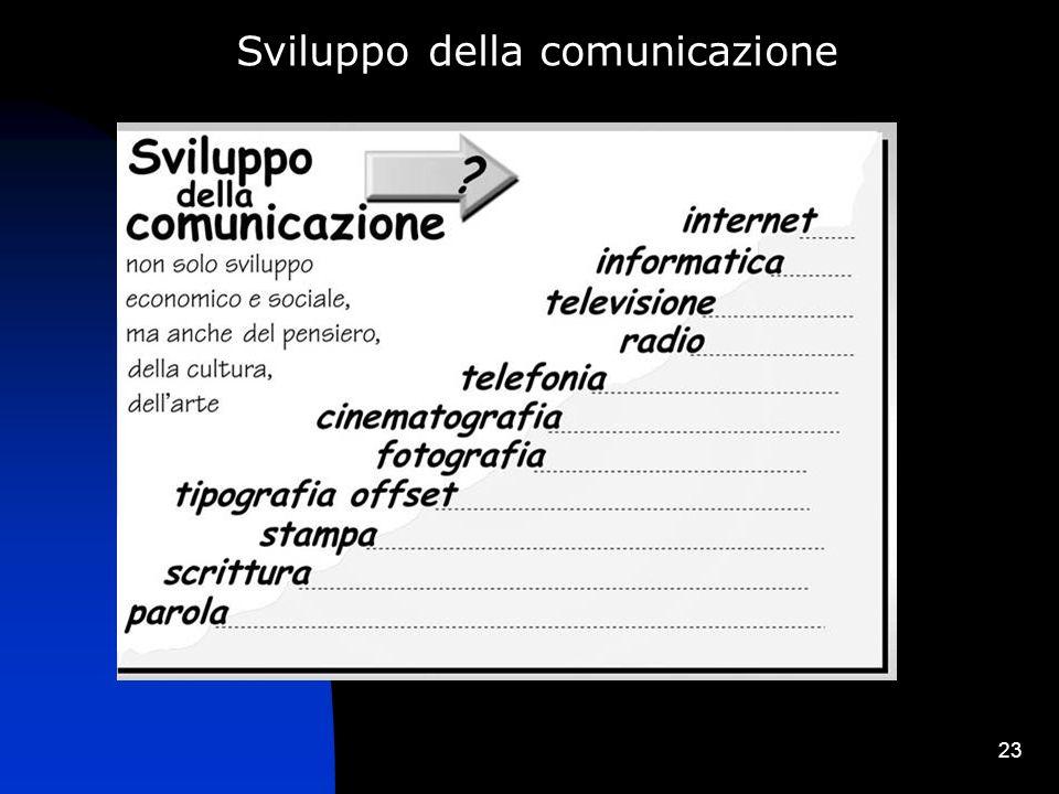 23 Sviluppo della comunicazione