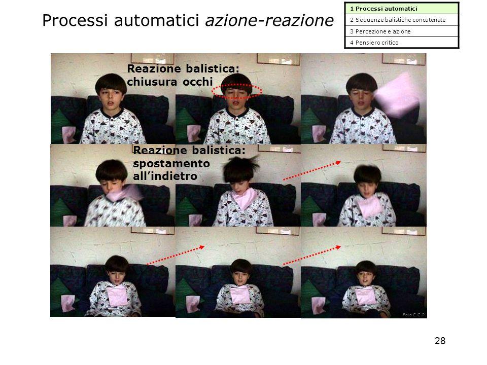 28 Processi automatici azione-reazione 1 Processi automatici 2 Sequenze balistiche concatenate 3 Percezione e azione 4 Pensiero critico Reazione balistica: chiusura occhi Reazione balistica: spostamento allindietro Foto C.C.P.