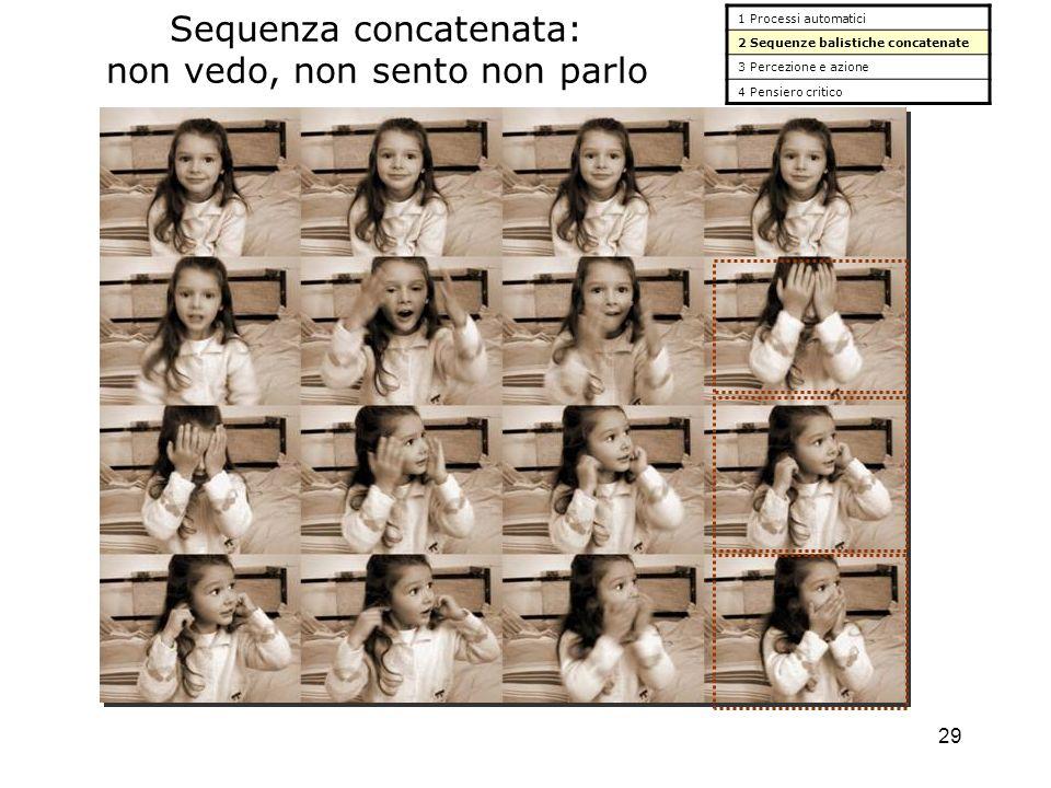 29 Sequenza concatenata: non vedo, non sento non parlo 1 Processi automatici 2 Sequenze balistiche concatenate 3 Percezione e azione 4 Pensiero critico