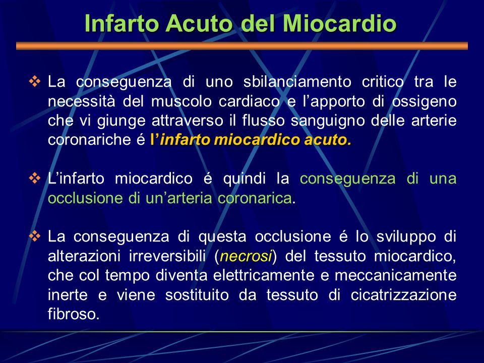 Infarto Acuto del Miocardio linfarto miocardico acuto. La conseguenza di uno sbilanciamento critico tra le necessità del muscolo cardiaco e lapporto d