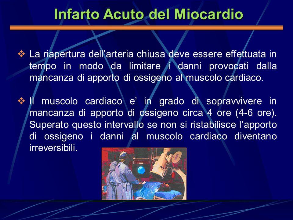 Infarto Acuto del Miocardio La riapertura dellarteria chiusa deve essere effettuata in tempo in modo da limitare i danni provocati dalla mancanza di a