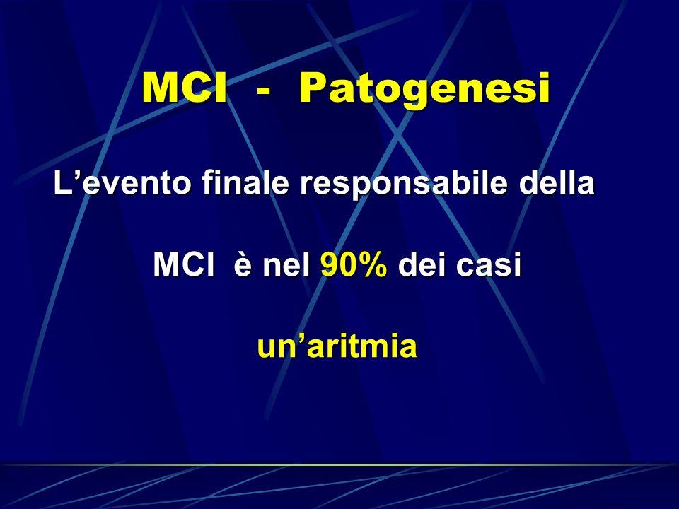 MCI - Patogenesi Levento finale responsabile della MCI è nel 90% dei casi unaritmia