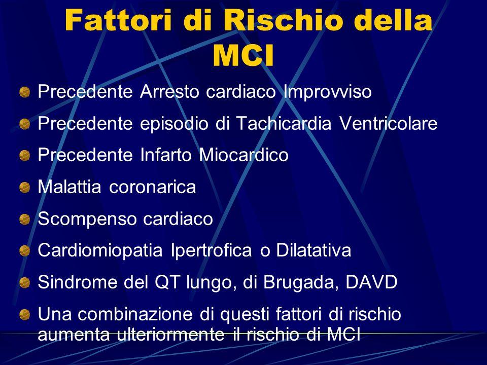 Fattori di Rischio della MCI Precedente Arresto cardiaco Improvviso Precedente episodio di Tachicardia Ventricolare Precedente Infarto Miocardico Mala