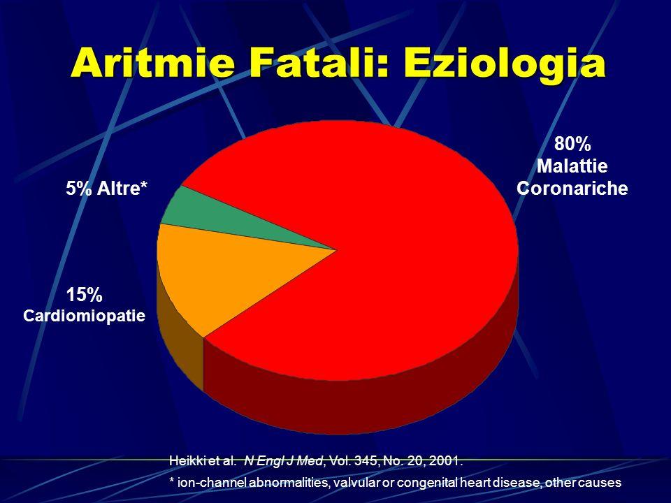 I fattori di rischio: modificabili e non La Prevenzione delle malattie Cardiovascolari