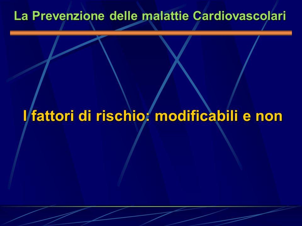 FATTORI DI RISCHIO MODIFICABILI FATTORI DI RISCHIO PARZIALMENTE MODIFICABILI FATTORI DI RISCHIO NON MODIFICABILI Fumo di sigarettaIpertensione arteriosaEtà Abuso di alcoolDiabete MellitoSesso Dieta ricca di grassi saturi, ipercalorica Ipercolesterolemia Basso colesterolo HDL Fattori genetici e predisposizione familiare Inattività FisicaObesitàStoria personale di malattie cardiovascolari