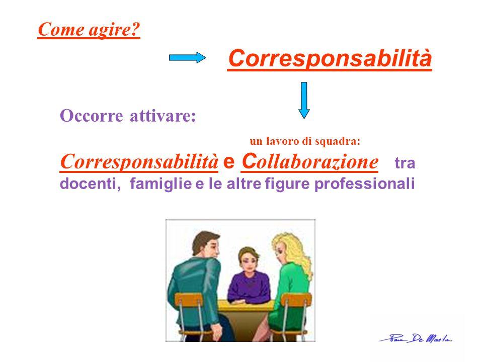 Occorre attivare: un lavoro di squadra: Corresponsabilità e C ollaborazione tra docenti, famiglie e le altre figure professionali Corresponsabilità Co