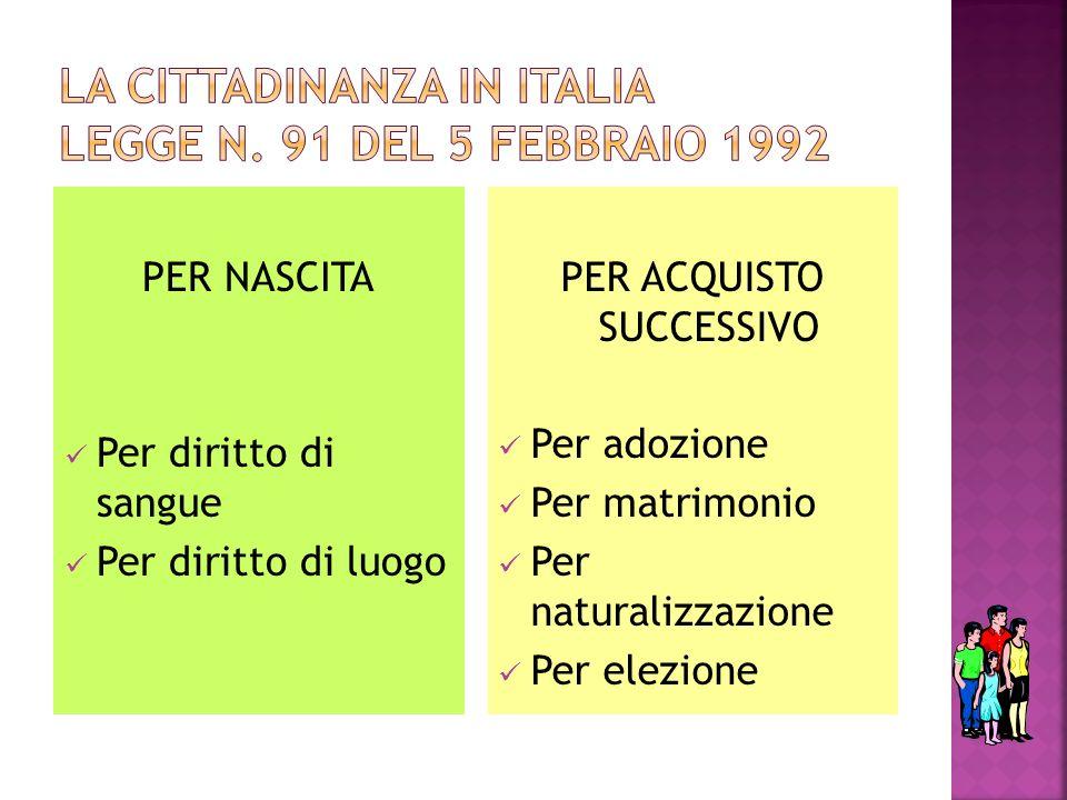 PER NASCITA Per diritto di sangue Per diritto di luogo PER ACQUISTO SUCCESSIVO Per adozione Per matrimonio Per naturalizzazione Per elezione