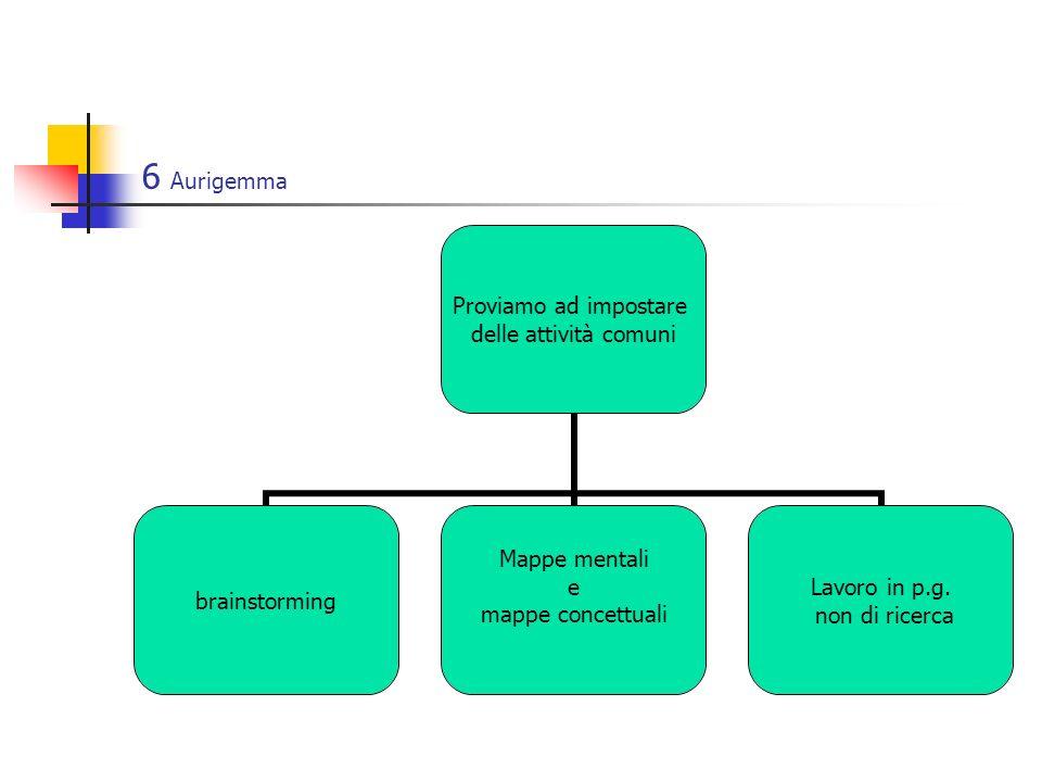 6 Aurigemma Proviamo ad impostare delle attività comuni brainstorming Mappe mentali e mappe concettuali Lavoro in p.g.