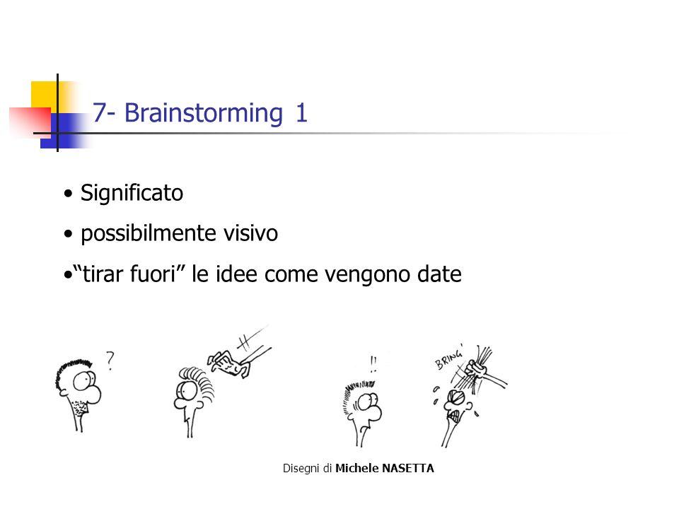 7- Brainstorming 1 Significato possibilmente visivo tirar fuori le idee come vengono date Disegni di Michele NASETTA