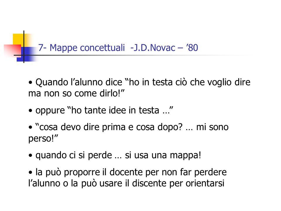7- Mappe concettuali -J.D.Novac – 80 Quando lalunno dice ho in testa ciò che voglio dire ma non so come dirlo.