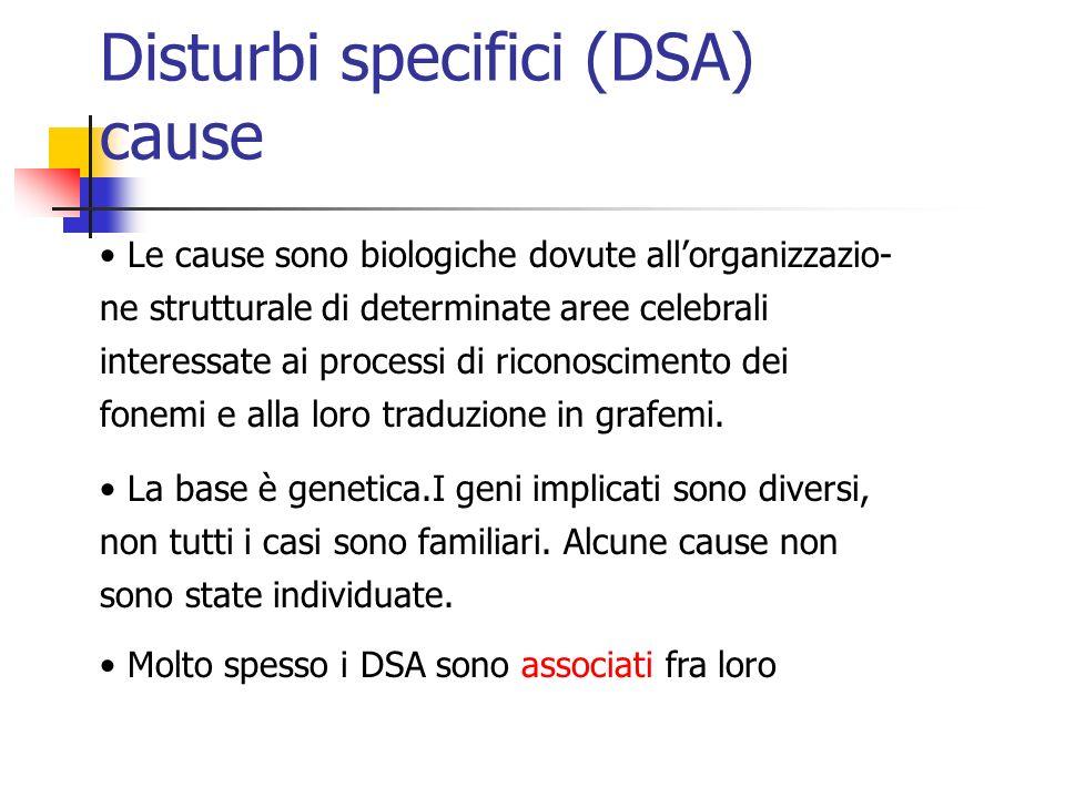 Le cause sono biologiche dovute allorganizzazio- ne strutturale di determinate aree celebrali interessate ai processi di riconoscimento dei fonemi e alla loro traduzione in grafemi.