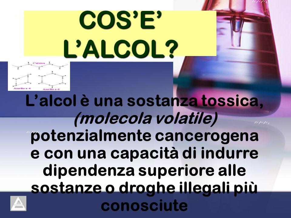 COSE LALCOL? Lalcol è una sostanza tossica, (molecola volatile) potenzialmente cancerogena e con una capacità di indurre dipendenza superiore alle sos