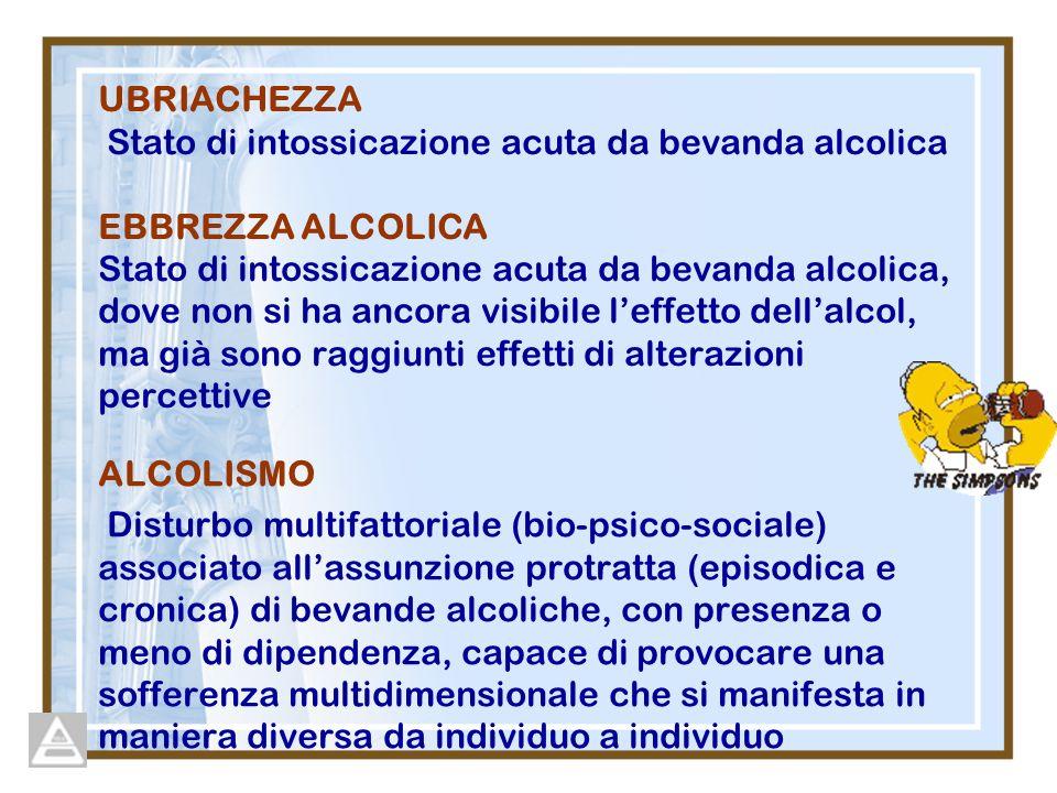UBRIACHEZZA Stato di intossicazione acuta da bevanda alcolica EBBREZZA ALCOLICA Stato di intossicazione acuta da bevanda alcolica, dove non si ha ancora visibile leffetto dellalcol, ma già sono raggiunti effetti di alterazioni percettive ALCOLISMO Disturbo multifattoriale (bio-psico-sociale) associato allassunzione protratta (episodica e cronica) di bevande alcoliche, con presenza o meno di dipendenza, capace di provocare una sofferenza multidimensionale che si manifesta in maniera diversa da individuo a individuo