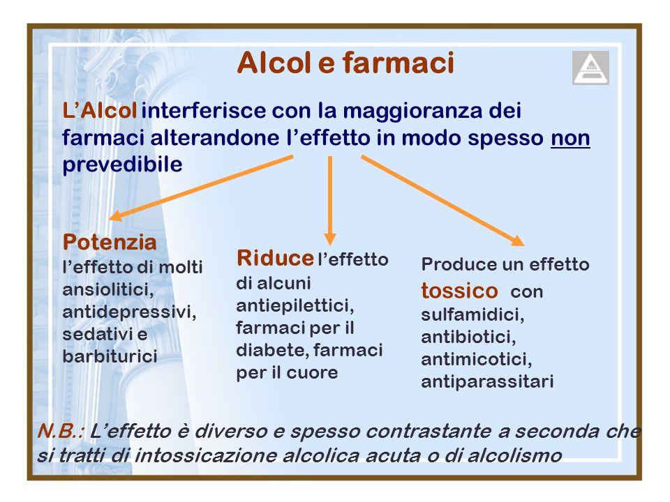 Alcol e farmaci LAlcol interferisce con la maggioranza dei farmaci alterandone leffetto in modo spesso non prevedibile Potenzia leffetto di molti ansi