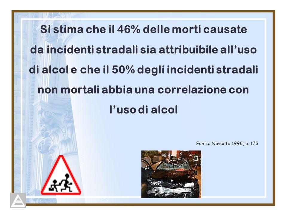 Si stima che il 46% delle morti causate da incidenti stradali sia attribuibile alluso di alcol e che il 50% degli incidenti stradali non mortali abbia una correlazione con luso di alcol Fonte: Noventa 1998, p.