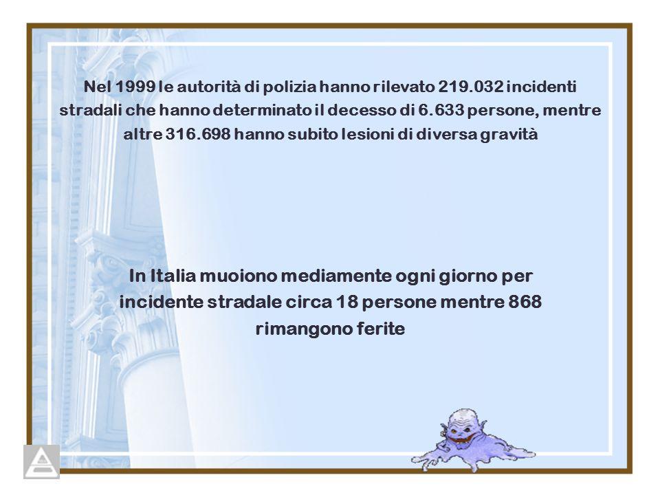 Nel 1999 le autorità di polizia hanno rilevato 219.032 incidenti stradali che hanno determinato il decesso di 6.633 persone, mentre altre 316.698 hanno subito lesioni di diversa gravità In Italia muoiono mediamente ogni giorno per incidente stradale circa 18 persone mentre 868 rimangono ferite