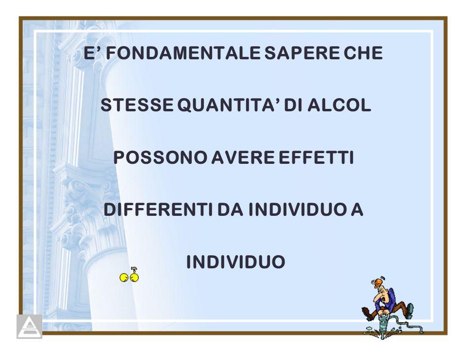 E FONDAMENTALE SAPERE CHE STESSE QUANTITA DI ALCOL POSSONO AVERE EFFETTI DIFFERENTI DA INDIVIDUO A INDIVIDUO