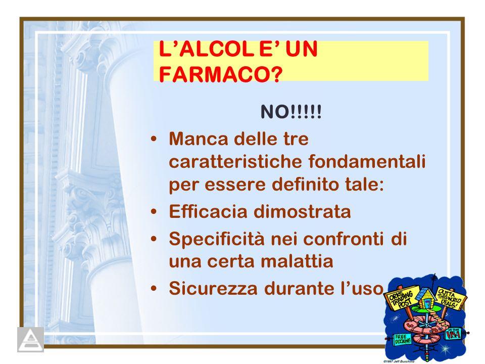 LALCOL E UN FARMACO.NO!!!!.