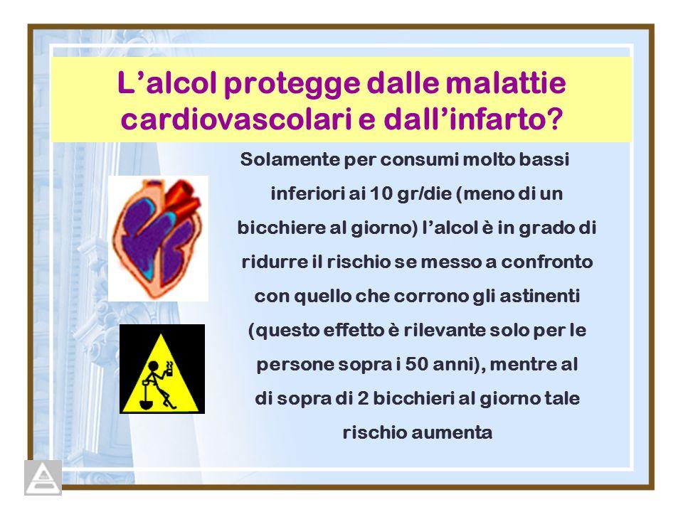 Lalcol protegge dalle malattie cardiovascolari e dallinfarto? Solamente per consumi molto bassi inferiori ai 10 gr/die (meno di un bicchiere al giorno