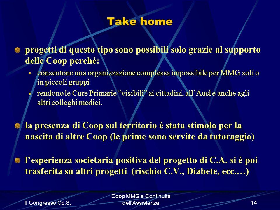 II Congresso Co.S. Coop MMG e Continuità dell'Assistenza14 Take home progetti di questo tipo sono possibili solo grazie al supporto delle Coop perchè: