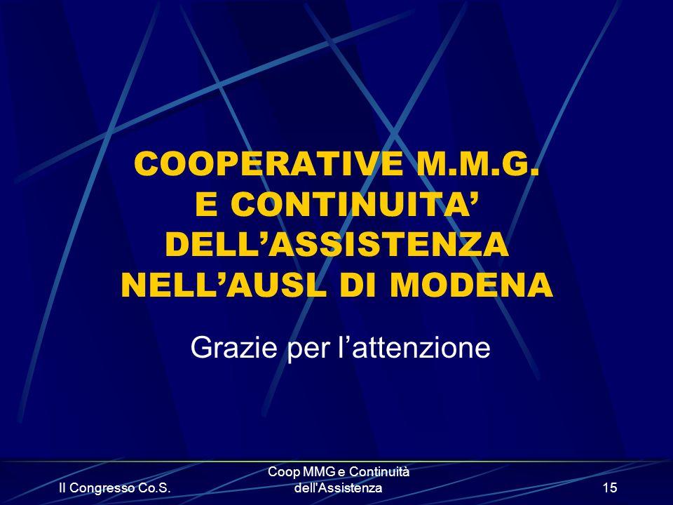 II Congresso Co.S. Coop MMG e Continuità dell'Assistenza15 COOPERATIVE M.M.G. E CONTINUITA DELLASSISTENZA NELLAUSL DI MODENA Grazie per lattenzione