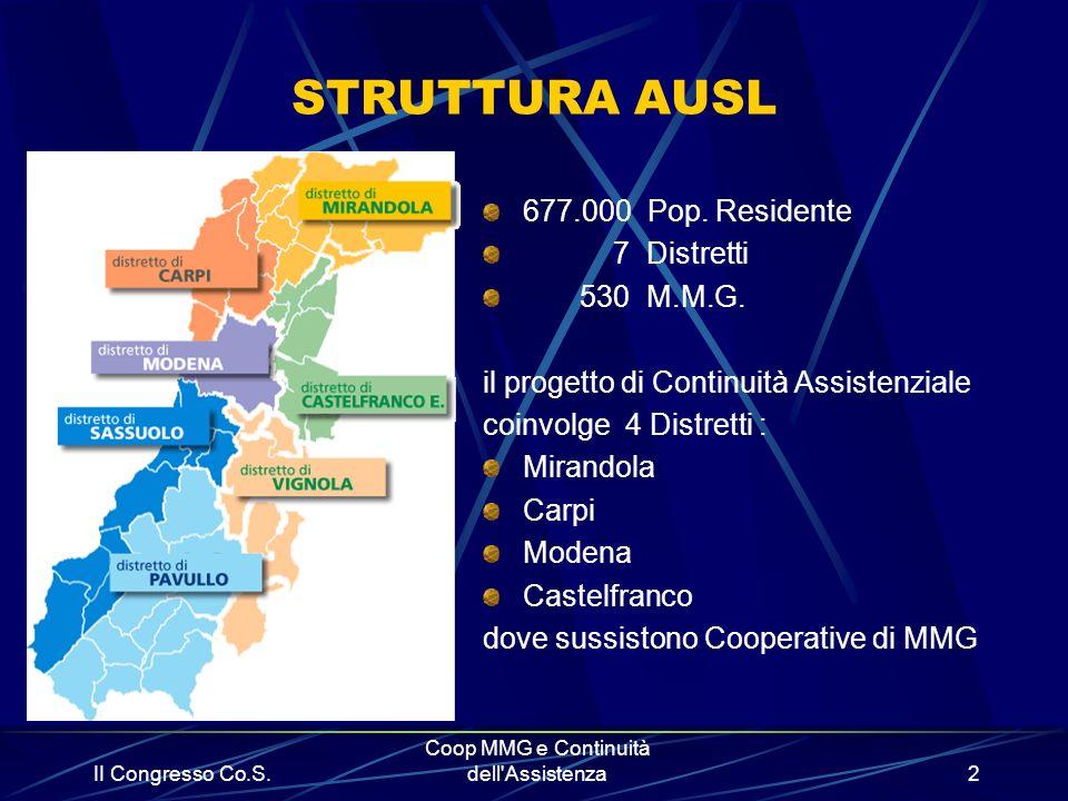 II Congresso Co.S. Coop MMG e Continuità dell'Assistenza2 STRUTTURA AUSL 677.000 Pop. Residente 7 Distretti 530 M.M.G. il progetto di Continuità Assis