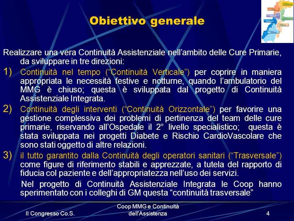 II Congresso Co.S. Coop MMG e Continuità dell'Assistenza4 Obiettivo generale Realizzare una vera Continuità Assistenziale nellambito delle Cure Primar
