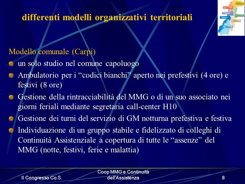 II Congresso Co.S. Coop MMG e Continuità dell'Assistenza8 differenti modelli organizzativi territoriali Modello comunale (Carpi) un solo studio nel co