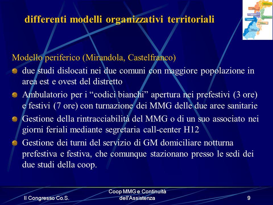 II Congresso Co.S. Coop MMG e Continuità dell'Assistenza9 differenti modelli organizzativi territoriali Modello periferico (Mirandola, Castelfranco) d