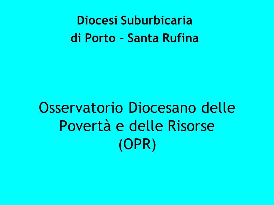 Osservatorio Diocesano delle Povertà e delle Risorse (OPR) Diocesi Suburbicaria di Porto – Santa Rufina