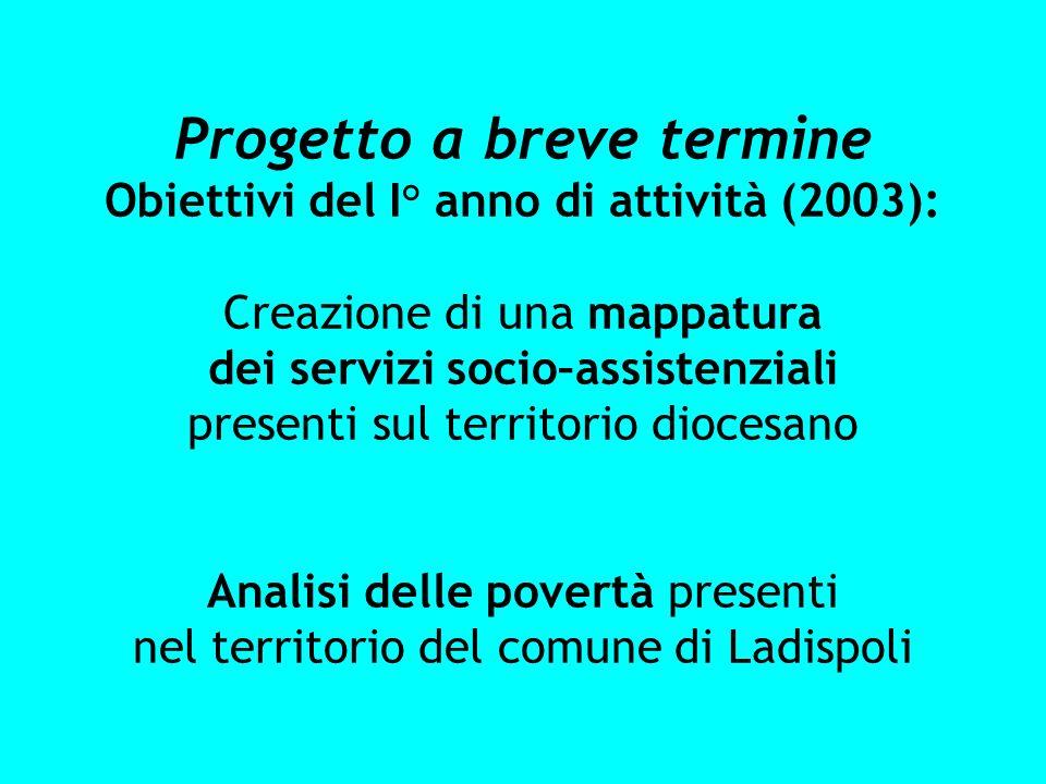 Progetto a breve termine Obiettivi del I° anno di attività (2003): Creazione di una mappatura dei servizi socio–assistenziali presenti sul territorio
