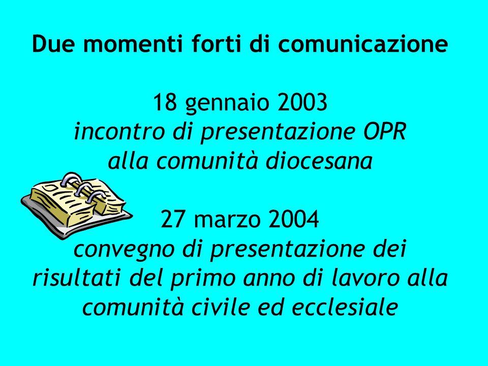 Due momenti forti di comunicazione 18 gennaio 2003 incontro di presentazione OPR alla comunità diocesana 27 marzo 2004 convegno di presentazione dei r