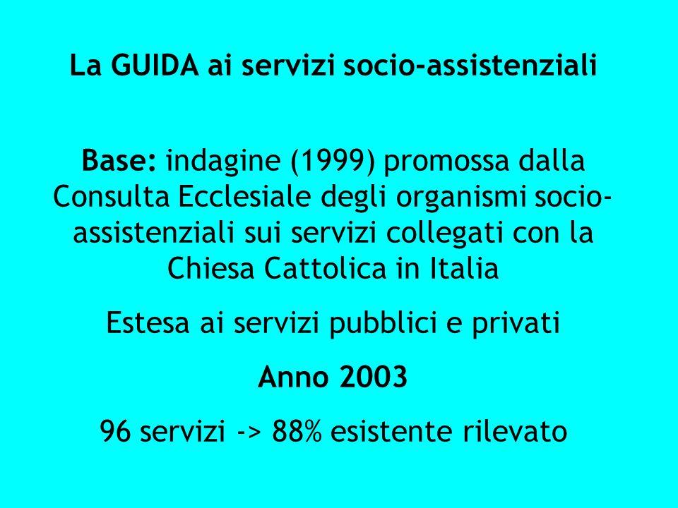 La GUIDA ai servizi socio-assistenziali Base: indagine (1999) promossa dalla Consulta Ecclesiale degli organismi socio- assistenziali sui servizi coll