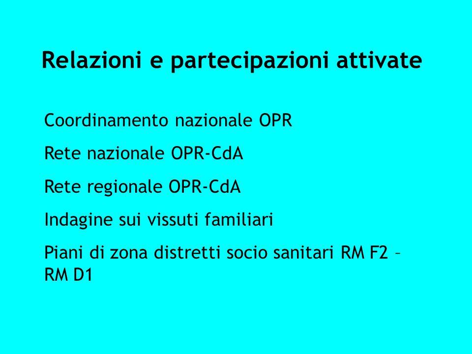 Relazioni e partecipazioni attivate Coordinamento nazionale OPR Rete nazionale OPR-CdA Rete regionale OPR-CdA Indagine sui vissuti familiari Piani di