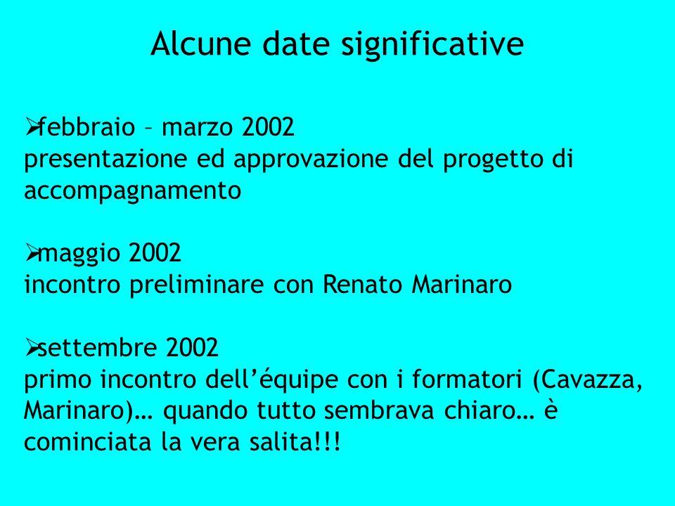 Alcune date significative febbraio – marzo 2002 presentazione ed approvazione del progetto di accompagnamento maggio 2002 incontro preliminare con Ren