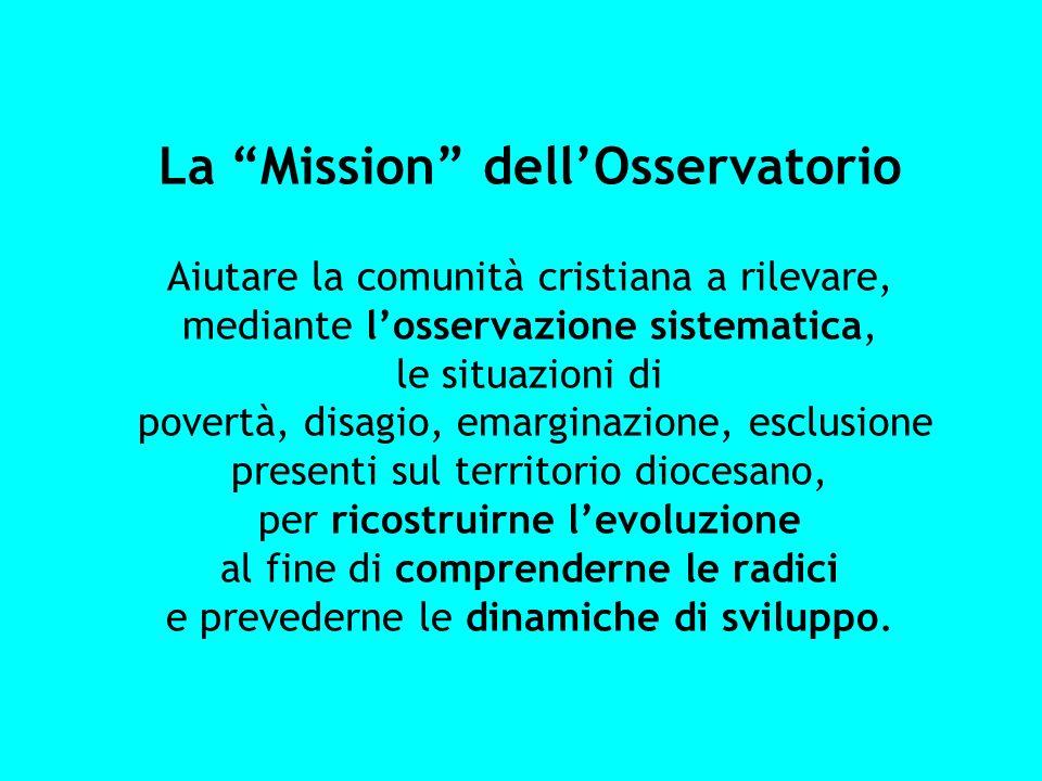 La Mission dellOsservatorio Aiutare la comunità cristiana a rilevare, mediante losservazione sistematica, le situazioni di povertà, disagio, emarginaz