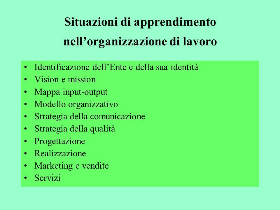 Situazioni di apprendimento nellorganizzazione di lavoro Identificazione dellEnte e della sua identità Vision e mission Mappa input-output Modello org