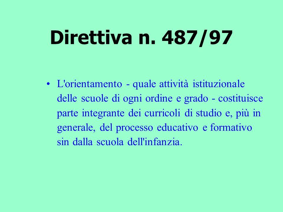 Direttiva n. 487/97 L'orientamento - quale attività istituzionale delle scuole di ogni ordine e grado - costituisce parte integrante dei curricoli di