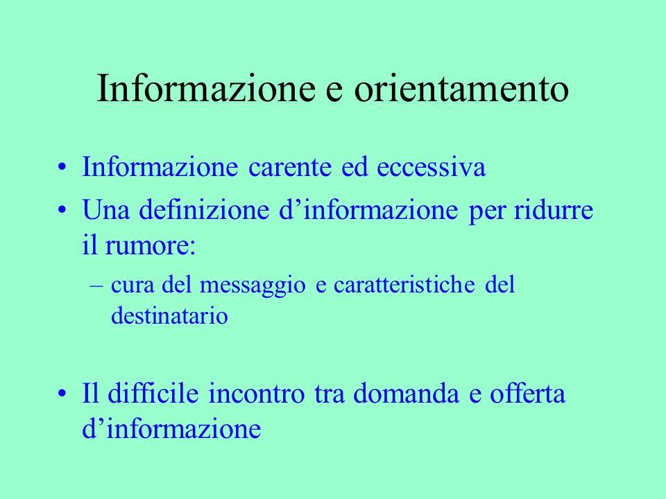 Informazione e orientamento Informazione carente ed eccessiva Una definizione dinformazione per ridurre il rumore: –cura del messaggio e caratteristic